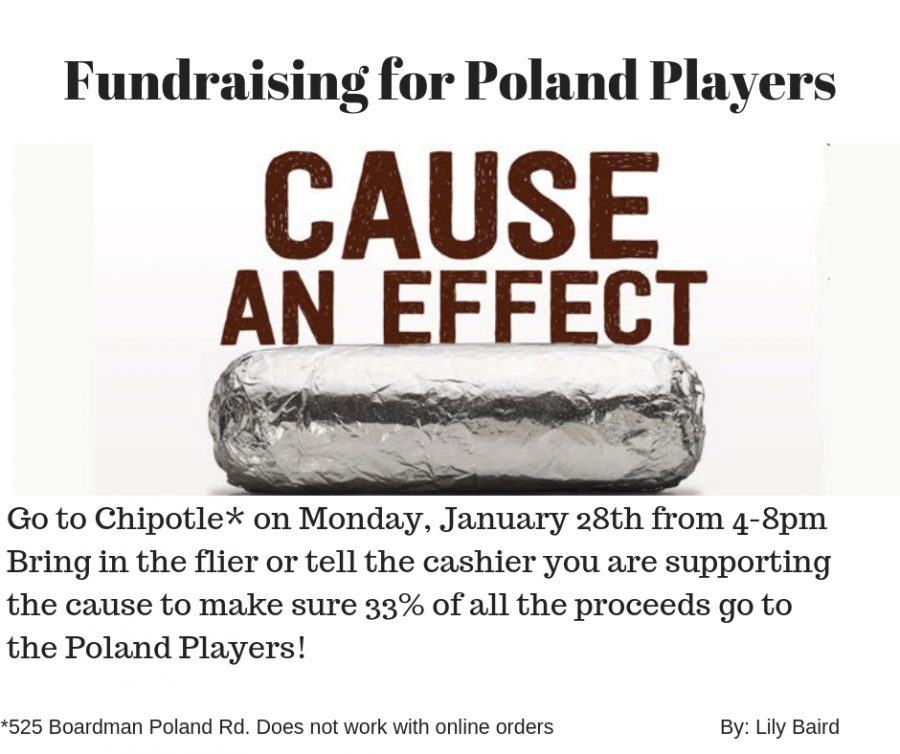 Support+Poland+Players+at+Chipotle