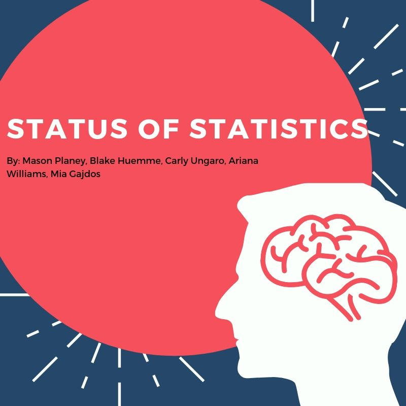 The Status of Statistics