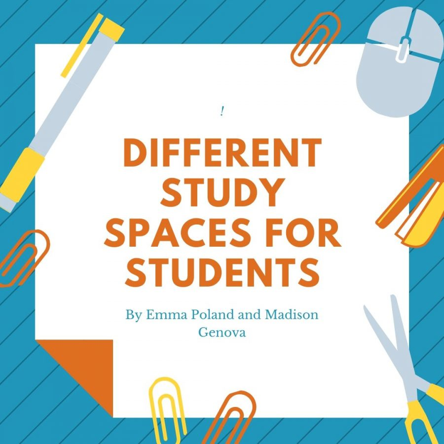 Different Study Spaces for Students