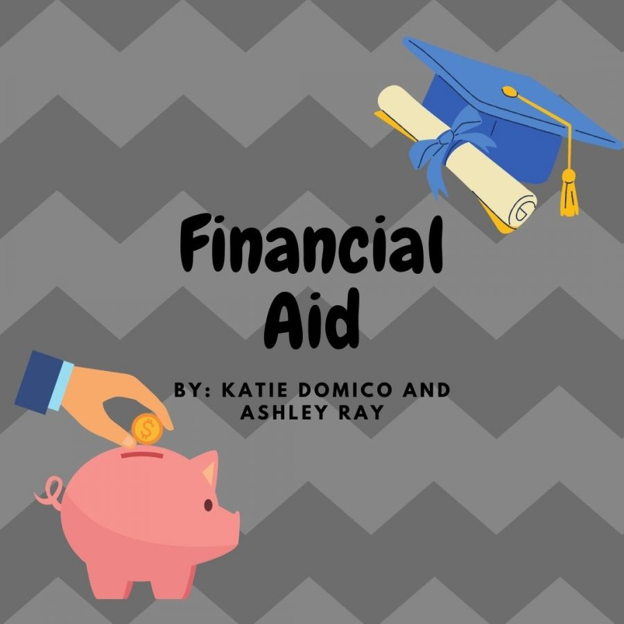 An+Overview+on+Financial+Aid