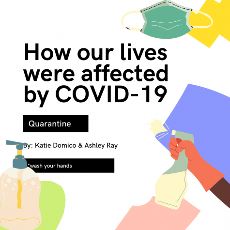 Covid-19: One Year Anniversary