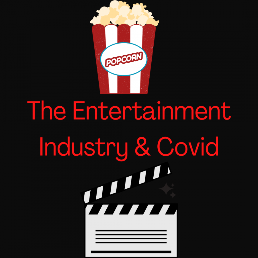 The+Entertainment+Industry+%26+COVID